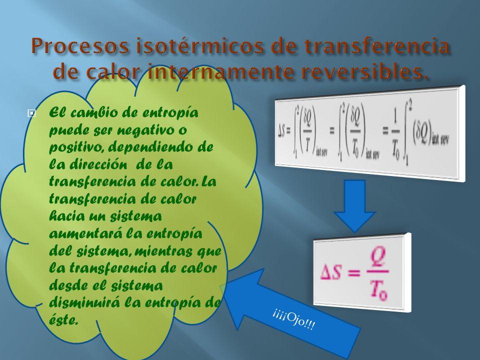 Procesos isotérmicos de transferencia de calor internamente reversibles.