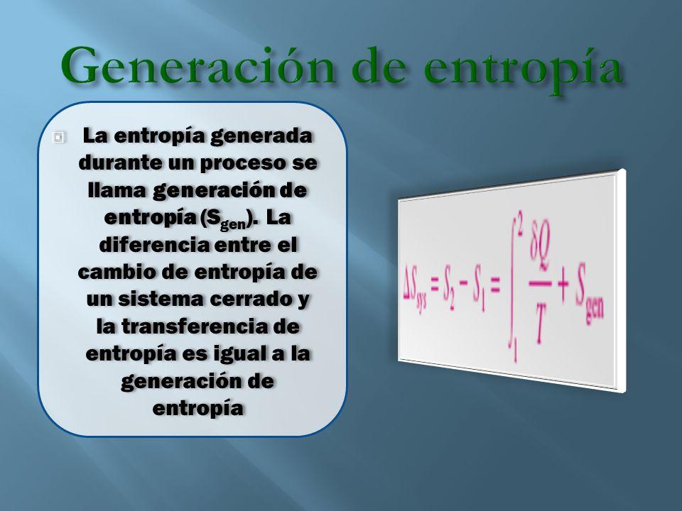 Generación de entropía