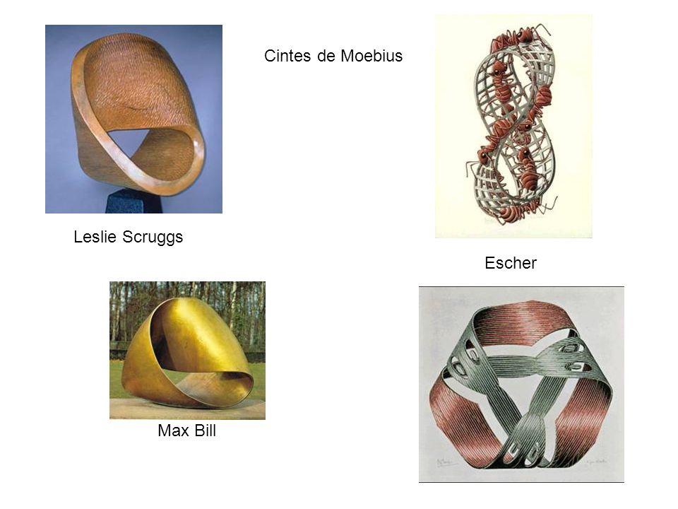 Cintes de Moebius Leslie Scruggs Escher Max Bill