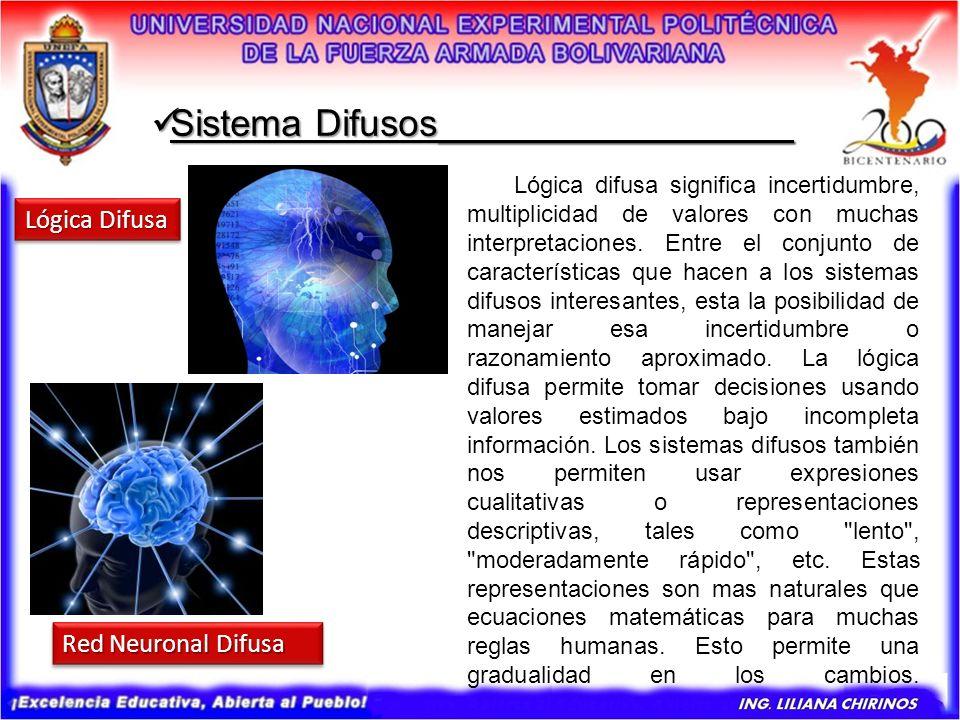 Sistema Difusos_________________