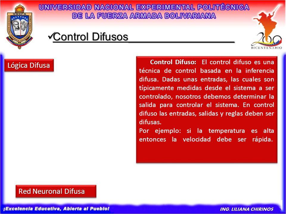 Control Difusos_________________