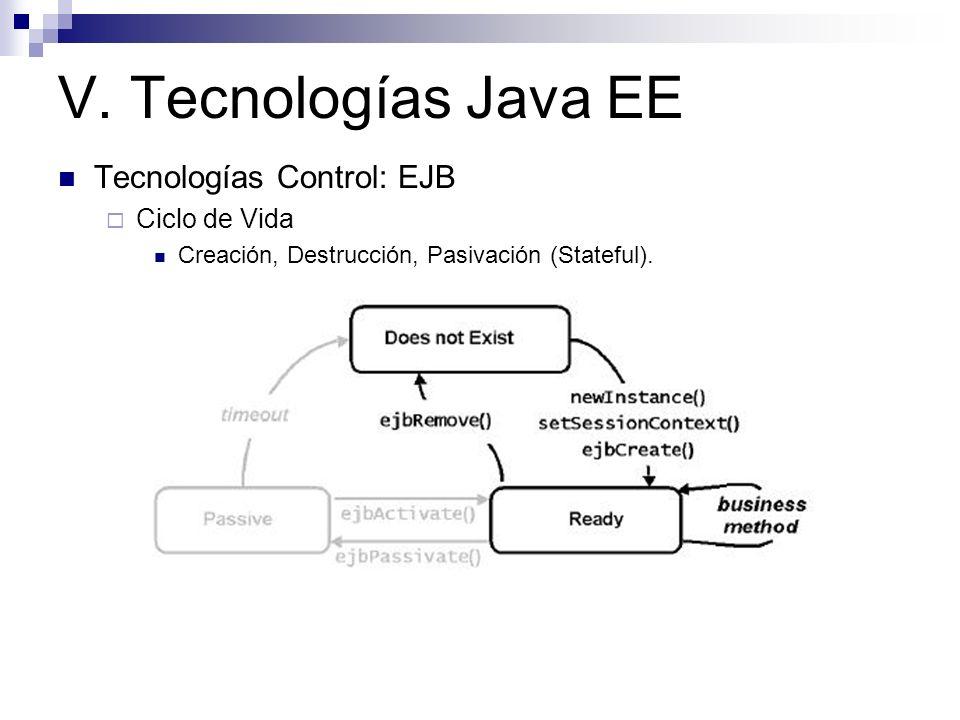 V. Tecnologías Java EE Tecnologías Control: EJB Ciclo de Vida