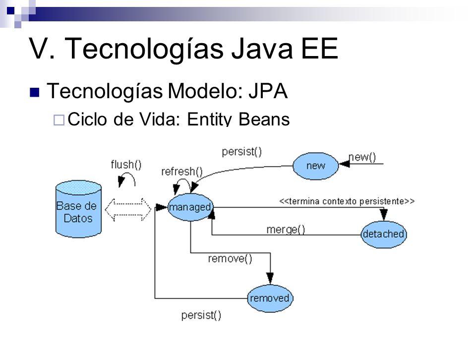 V. Tecnologías Java EE Tecnologías Modelo: JPA