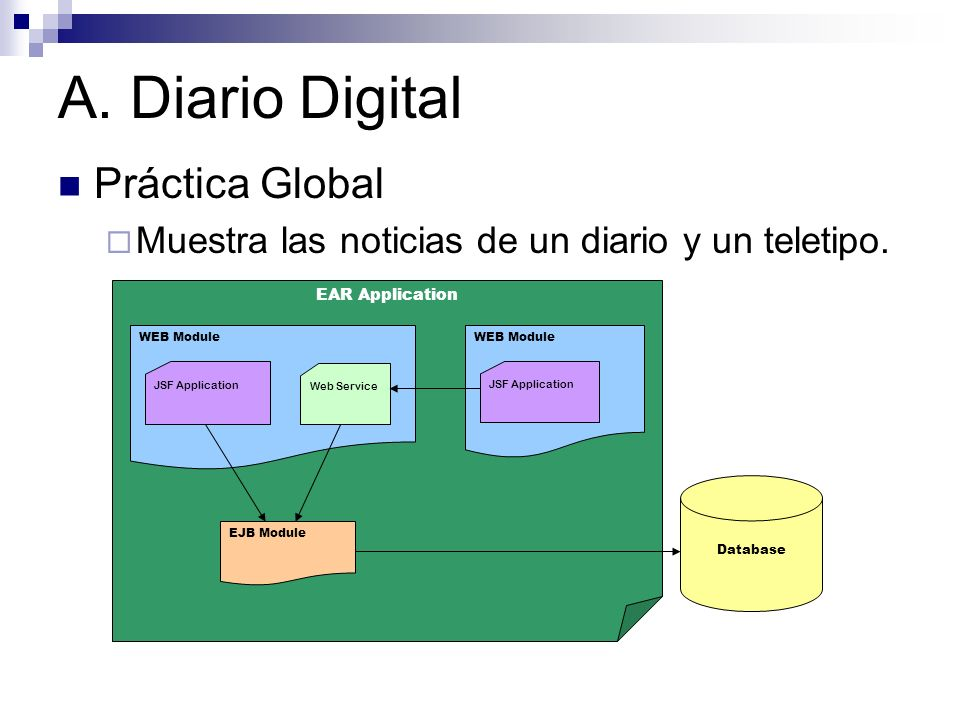 A. Diario Digital Práctica Global