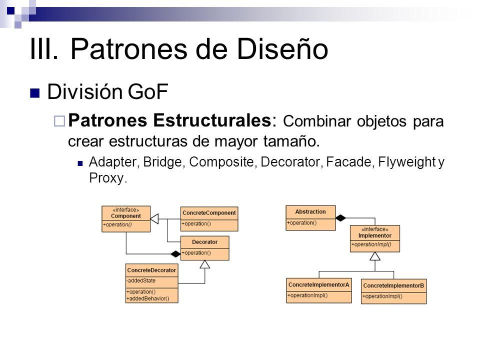 III. Patrones de Diseño División GoF