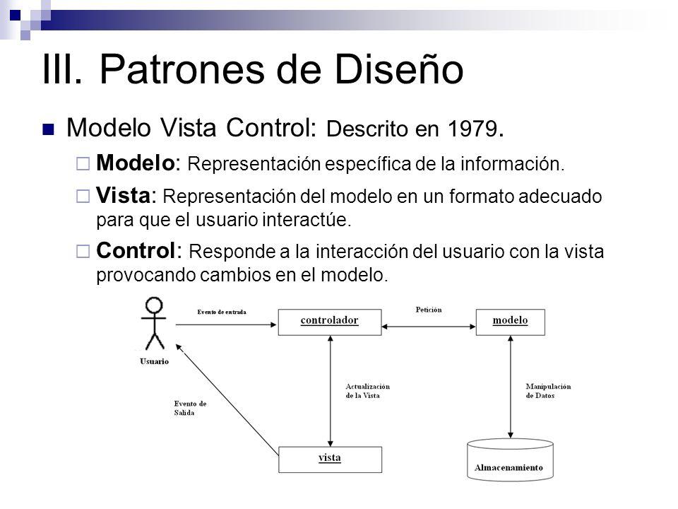 III. Patrones de Diseño Modelo Vista Control: Descrito en 1979.