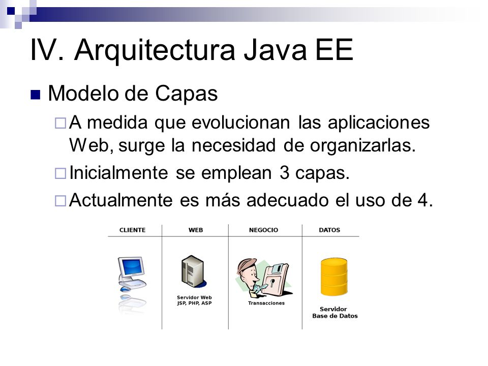 java y tecnolog as j2ee universidad de murcia noviembre