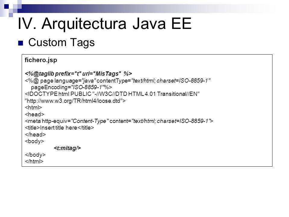 IV. Arquitectura Java EE