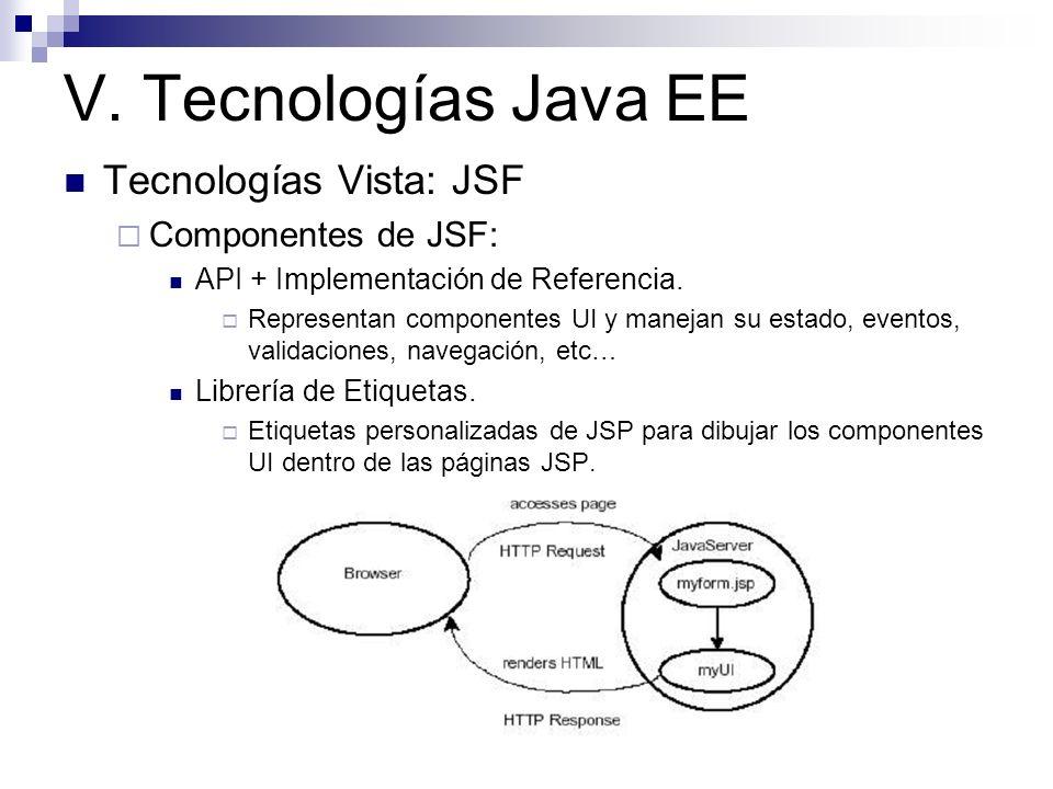 V. Tecnologías Java EE Tecnologías Vista: JSF Componentes de JSF: