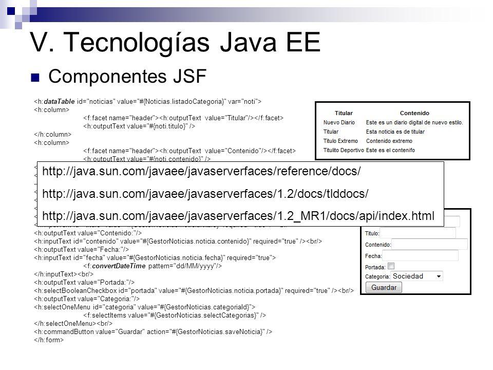 V. Tecnologías Java EE Componentes JSF