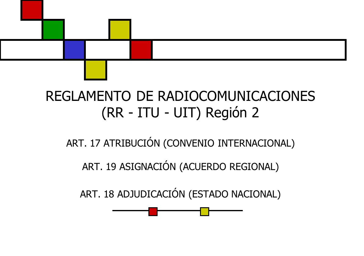JORNADAS DE COMUNICACIONES 2000 - FIUBA/COPITEC
