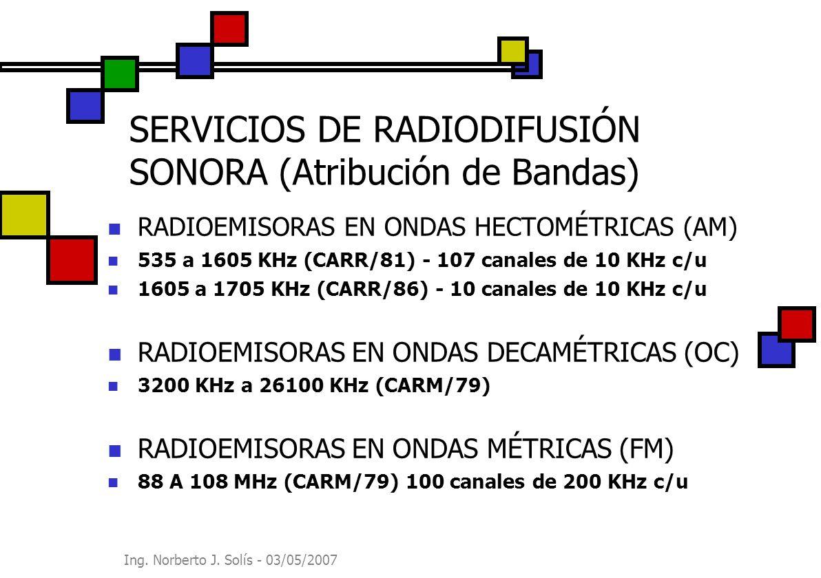 SERVICIOS DE RADIODIFUSIÓN SONORA (Atribución de Bandas)