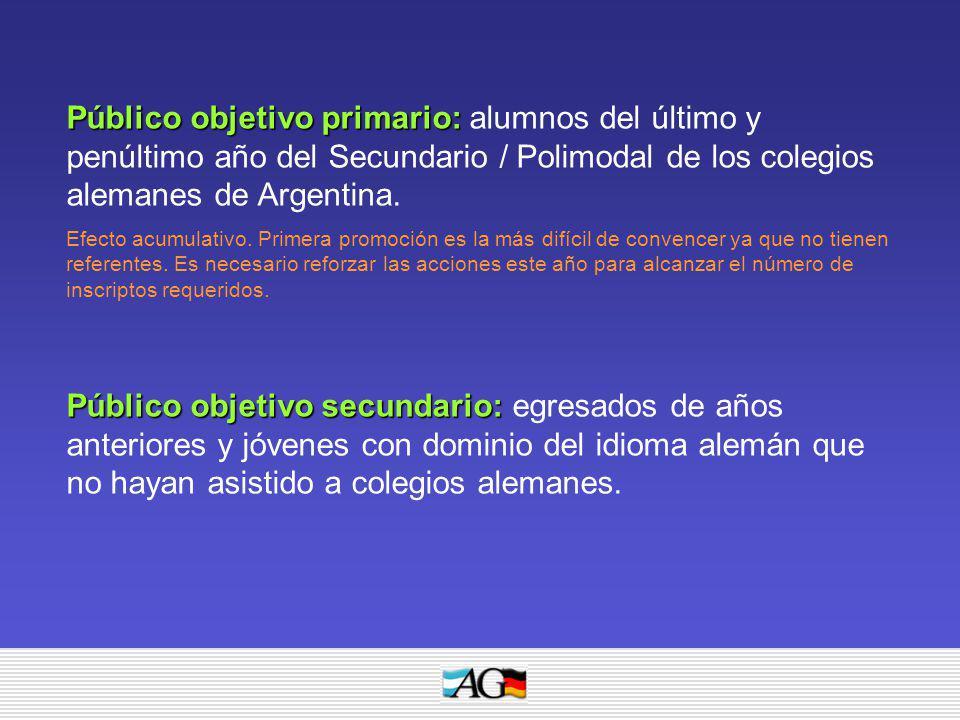 Público objetivo primario: alumnos del último y penúltimo año del Secundario / Polimodal de los colegios alemanes de Argentina.