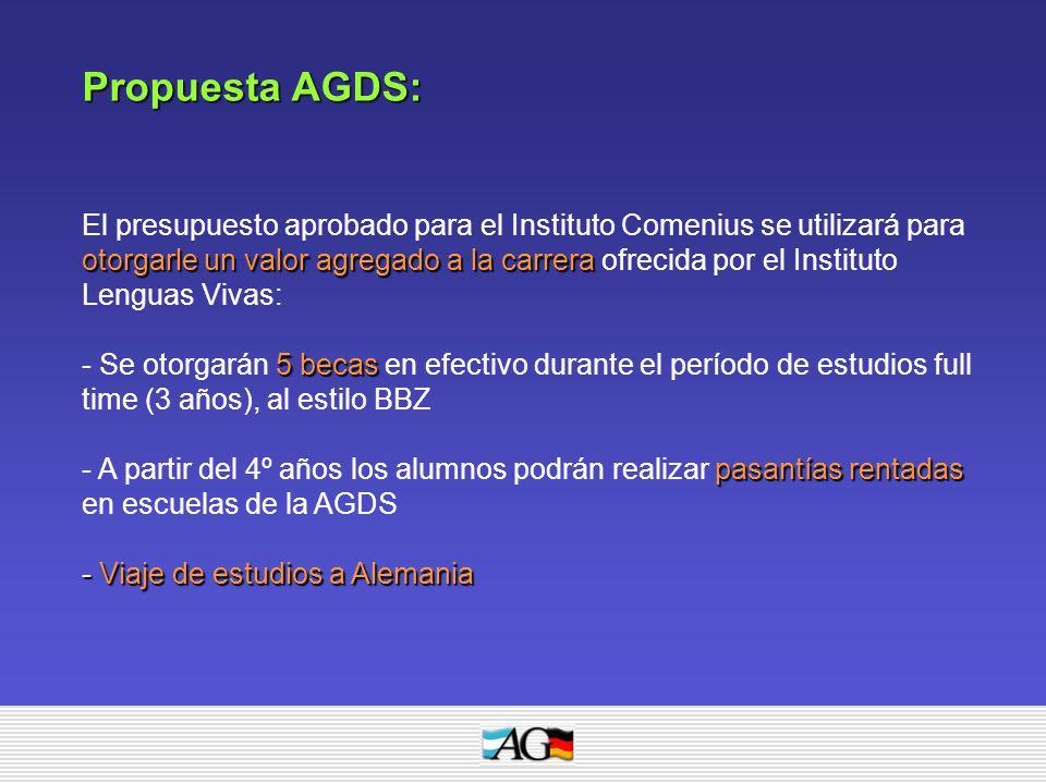 Propuesta AGDS: