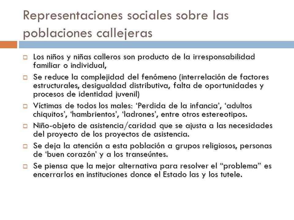 Representaciones sociales sobre las poblaciones callejeras