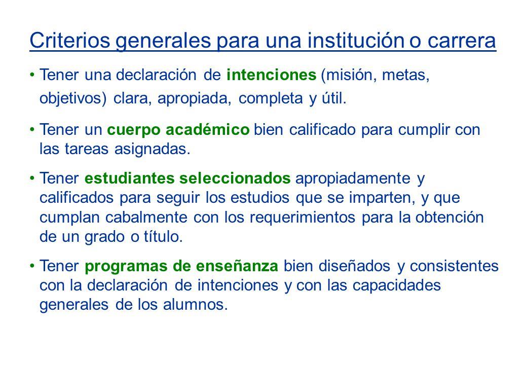 Criterios generales para una institución o carrera