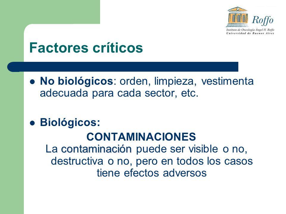 Factores críticos No biológicos: orden, limpieza, vestimenta adecuada para cada sector, etc. Biológicos: