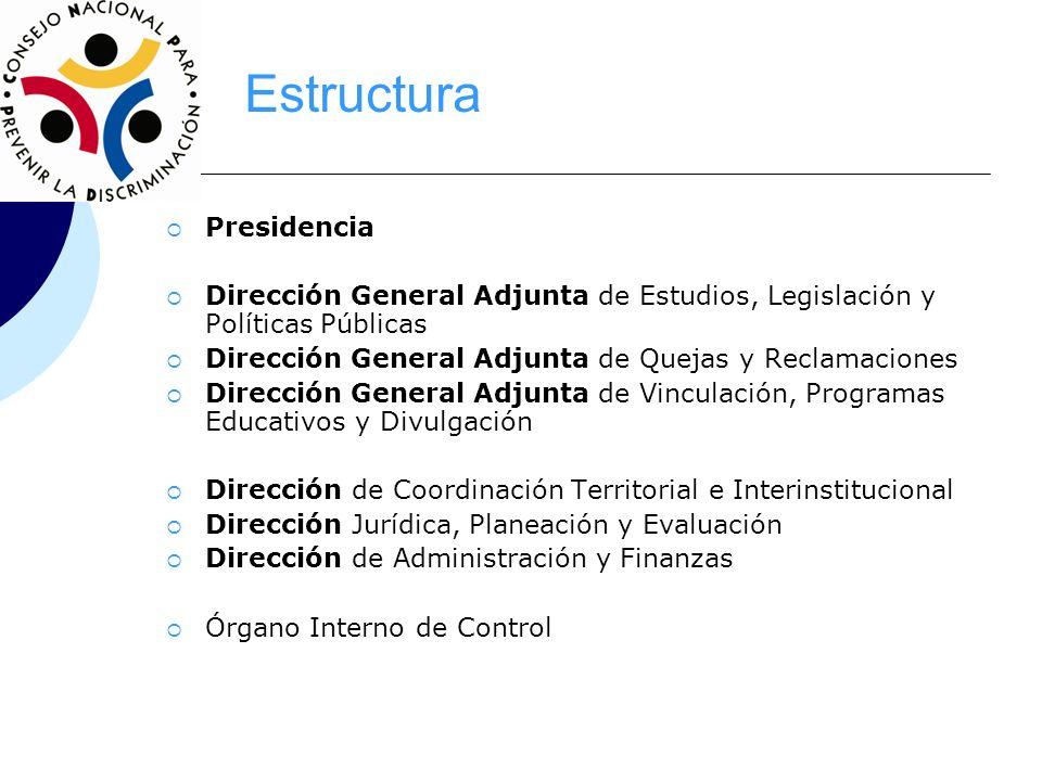 Estructura Presidencia