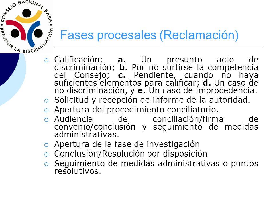 Fases procesales (Reclamación)