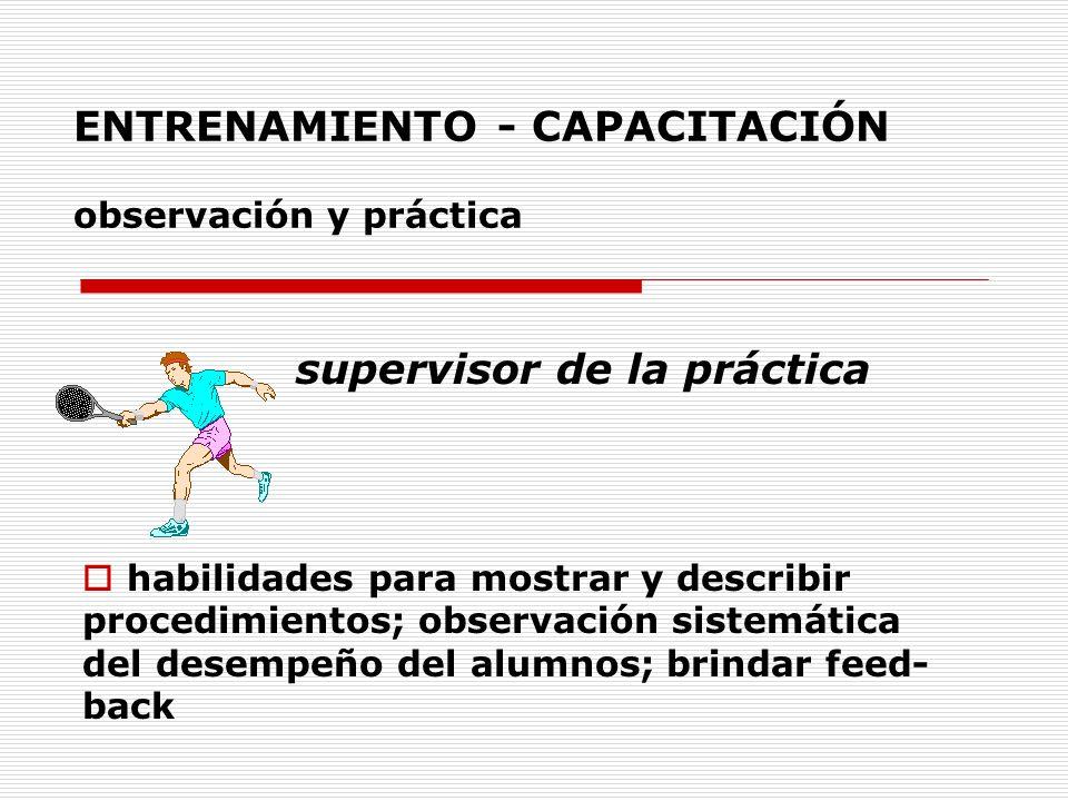 ENTRENAMIENTO - CAPACITACIÓN observación y práctica