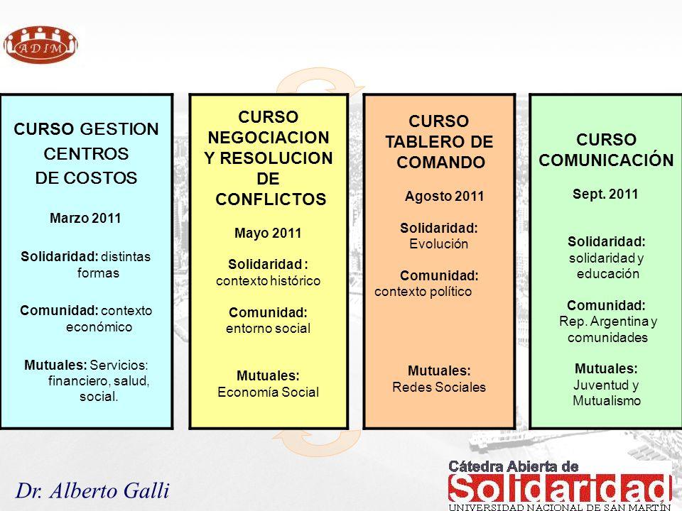 Dr. Alberto Galli CURSO CURSO GESTION NEGOCIACION TABLERO DE COMANDO