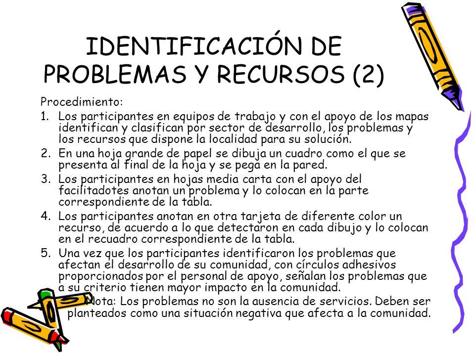 IDENTIFICACIÓN DE PROBLEMAS Y RECURSOS (2)