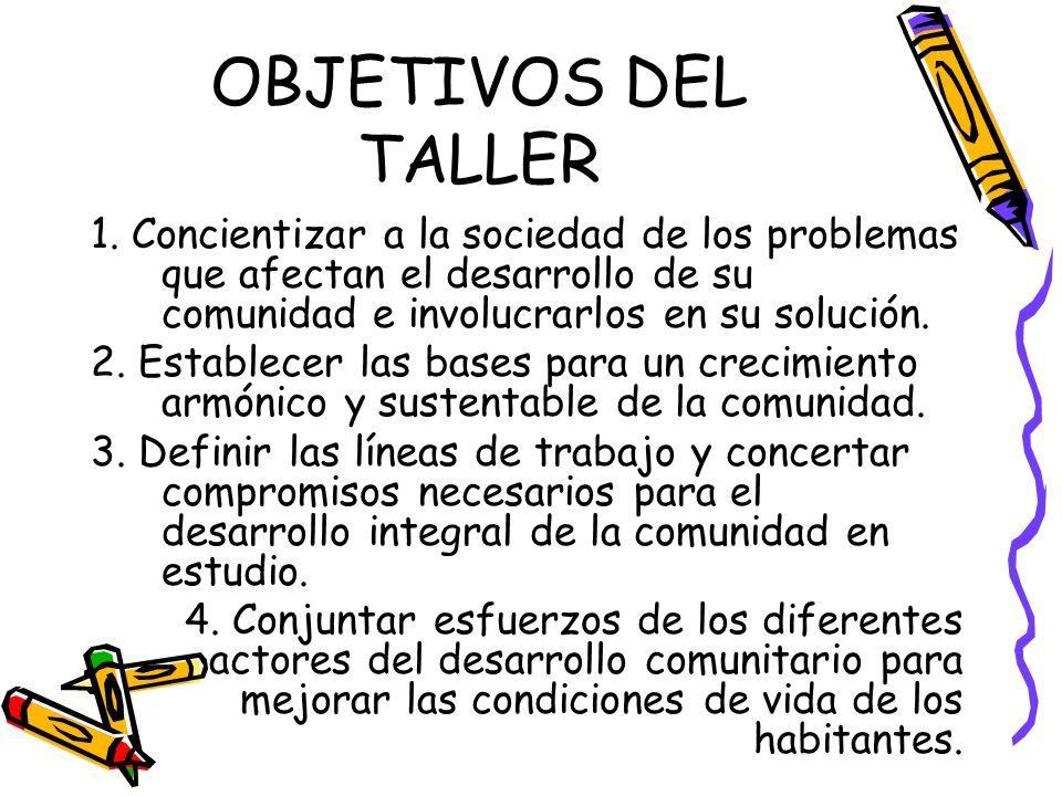 OBJETIVOS DEL TALLER 1. Concientizar a la sociedad de los problemas que afectan el desarrollo de su comunidad e involucrarlos en su solución.