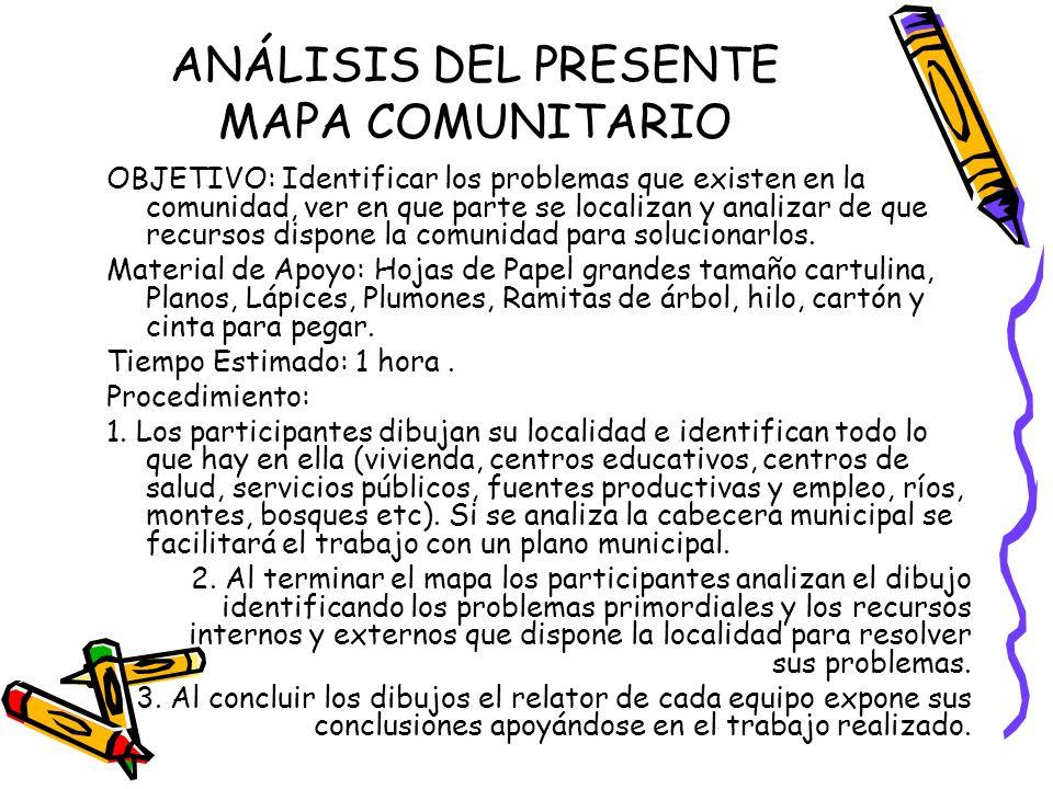 ANÁLISIS DEL PRESENTE MAPA COMUNITARIO