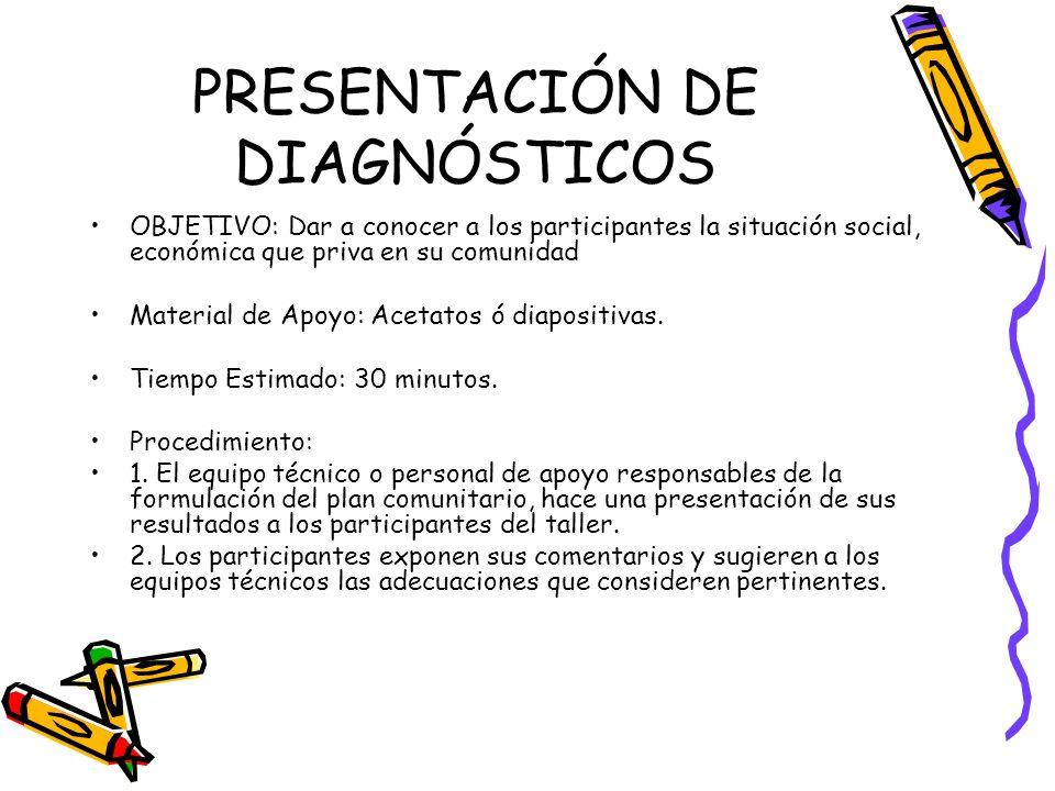 PRESENTACIÓN DE DIAGNÓSTICOS