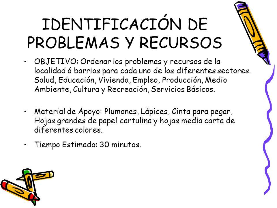 IDENTIFICACIÓN DE PROBLEMAS Y RECURSOS