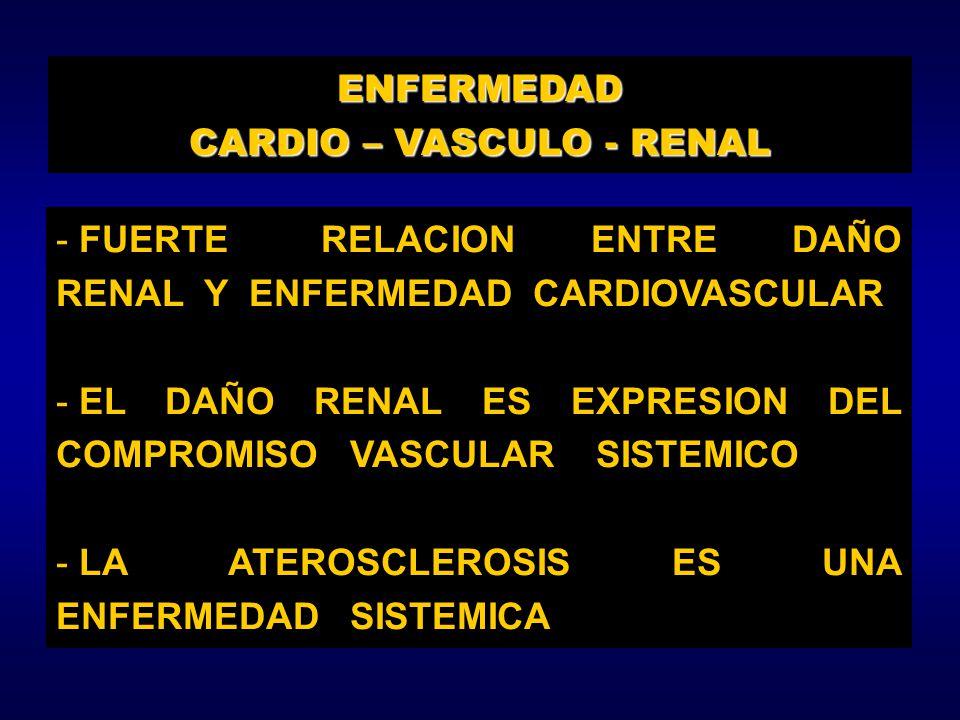 CARDIO – VASCULO - RENAL