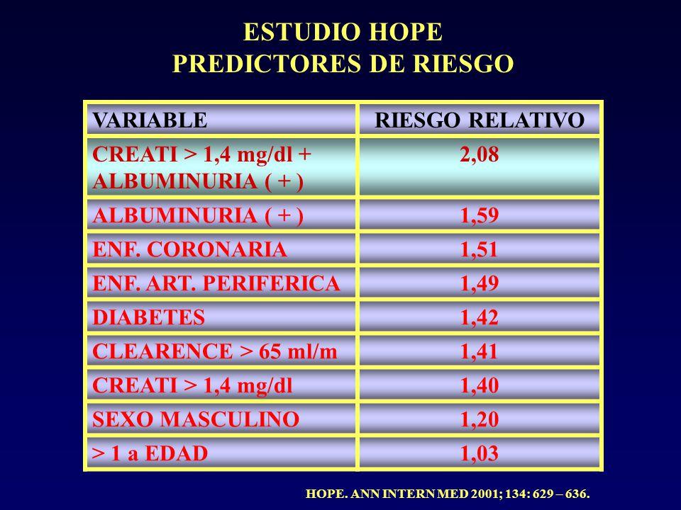 ESTUDIO HOPE PREDICTORES DE RIESGO