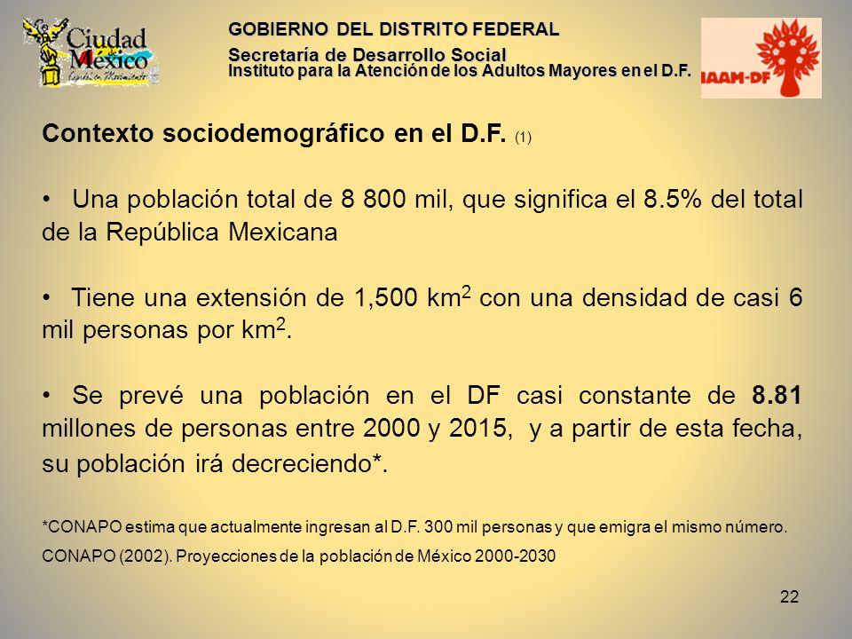 Contexto sociodemográfico en el D.F. (1)
