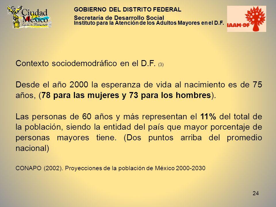 Contexto sociodemodráfico en el D.F. (3)