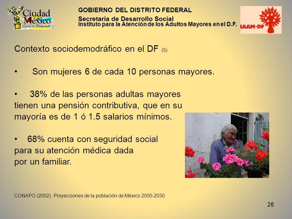 Contexto sociodemodráfico en el DF (5)