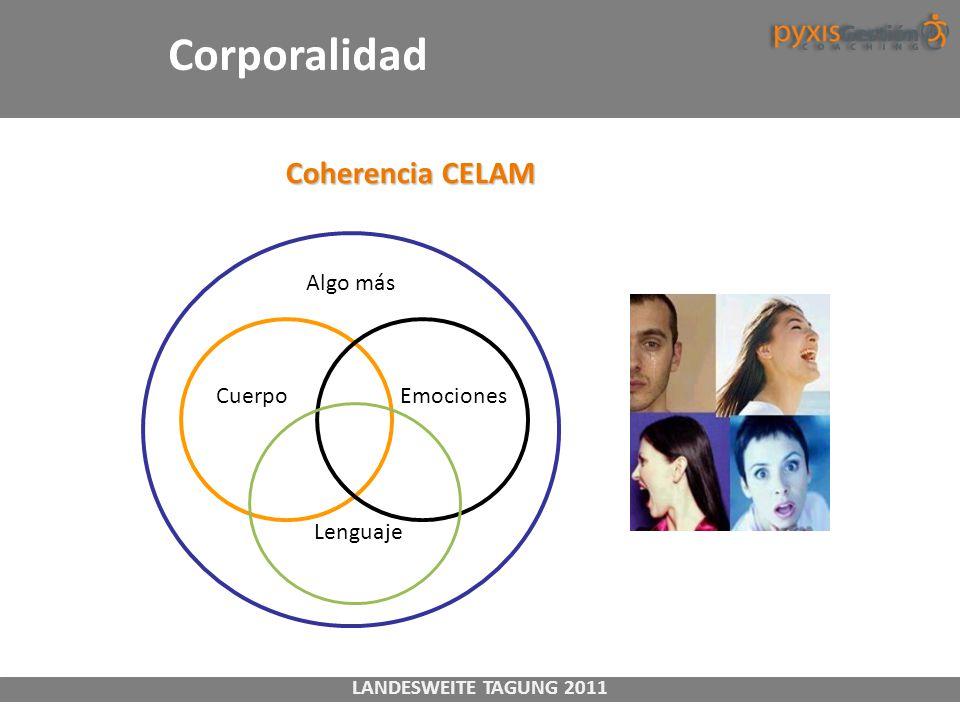 Corporalidad Coherencia CELAM Algo más Cuerpo Emociones Lenguaje