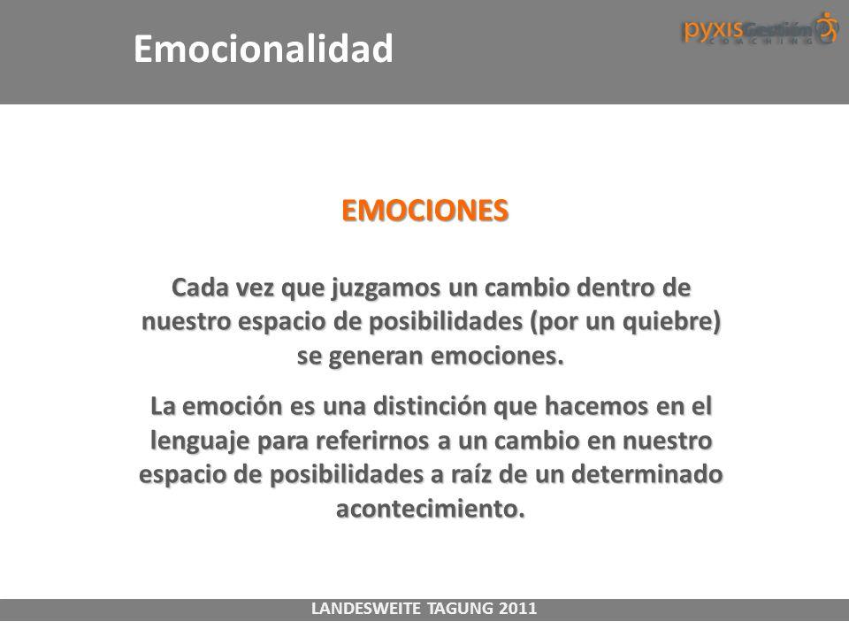 Emocionalidad EMOCIONES