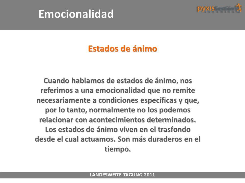 Emocionalidad Estados de ánimo