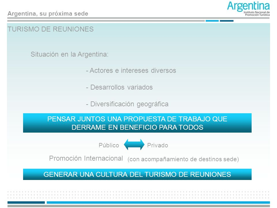Situación en la Argentina: