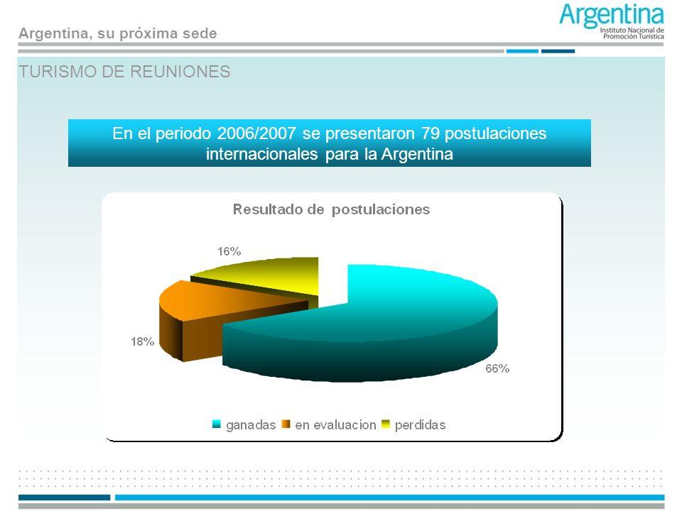 TURISMO DE REUNIONES En el periodo 2006/2007 se presentaron 79 postulaciones internacionales para la Argentina.