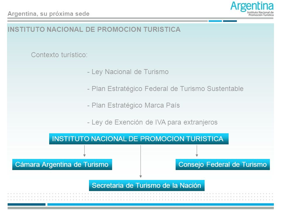 INSTITUTO NACIONAL DE PROMOCION TURISTICA