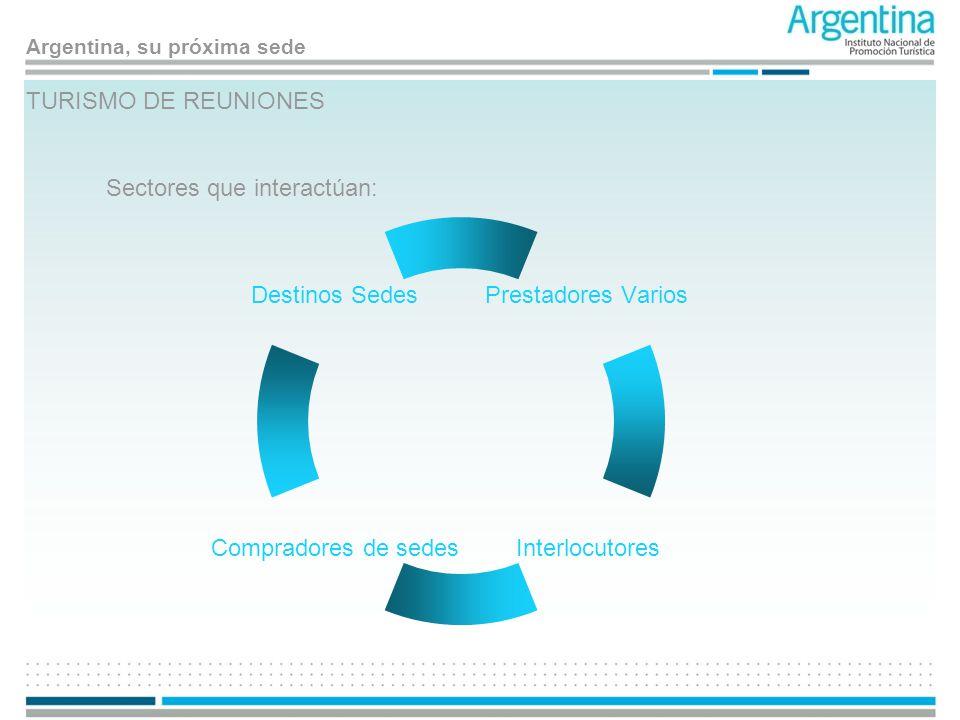 TURISMO DE REUNIONES Sectores que interactúan: