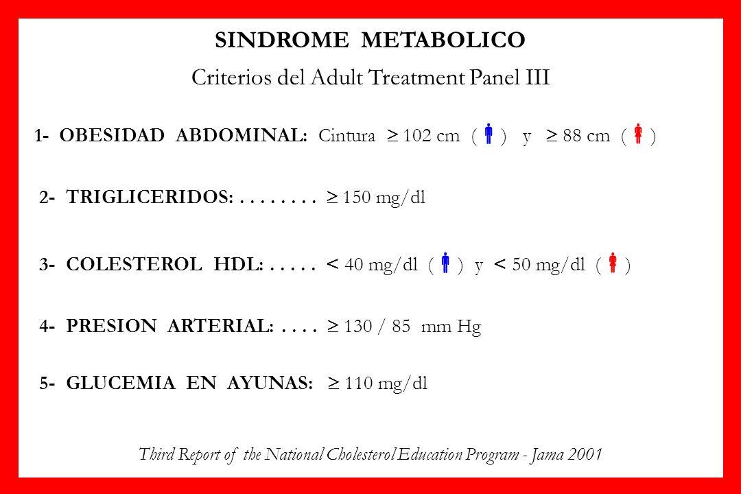 Criterios del Adult Treatment Panel III