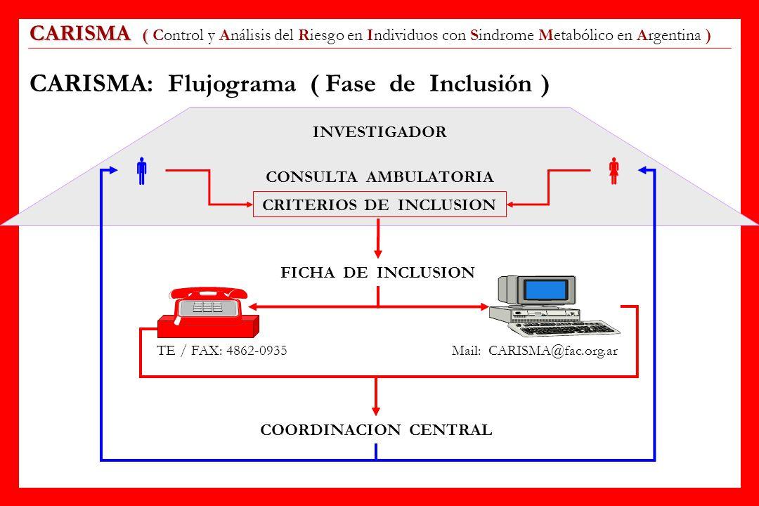   CARISMA: Flujograma ( Fase de Inclusión )