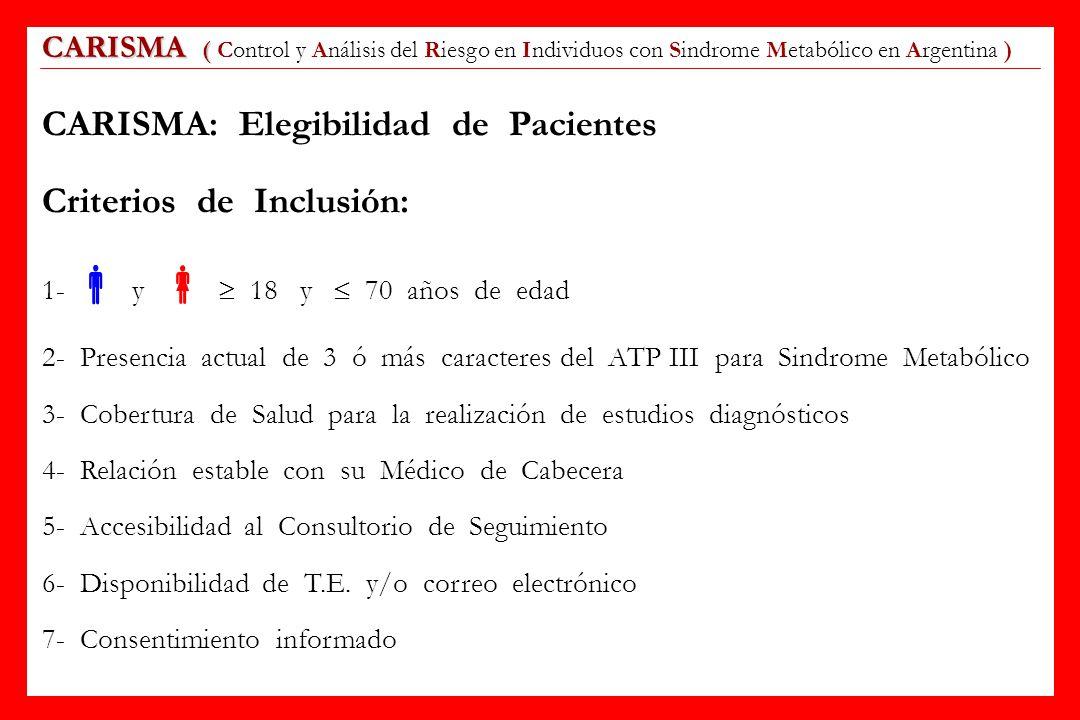 CARISMA: Elegibilidad de Pacientes Criterios de Inclusión: