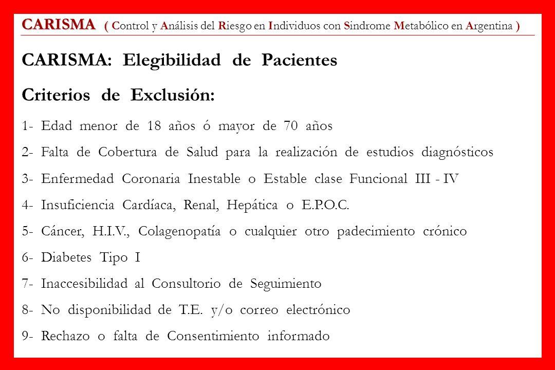 CARISMA: Elegibilidad de Pacientes Criterios de Exclusión: