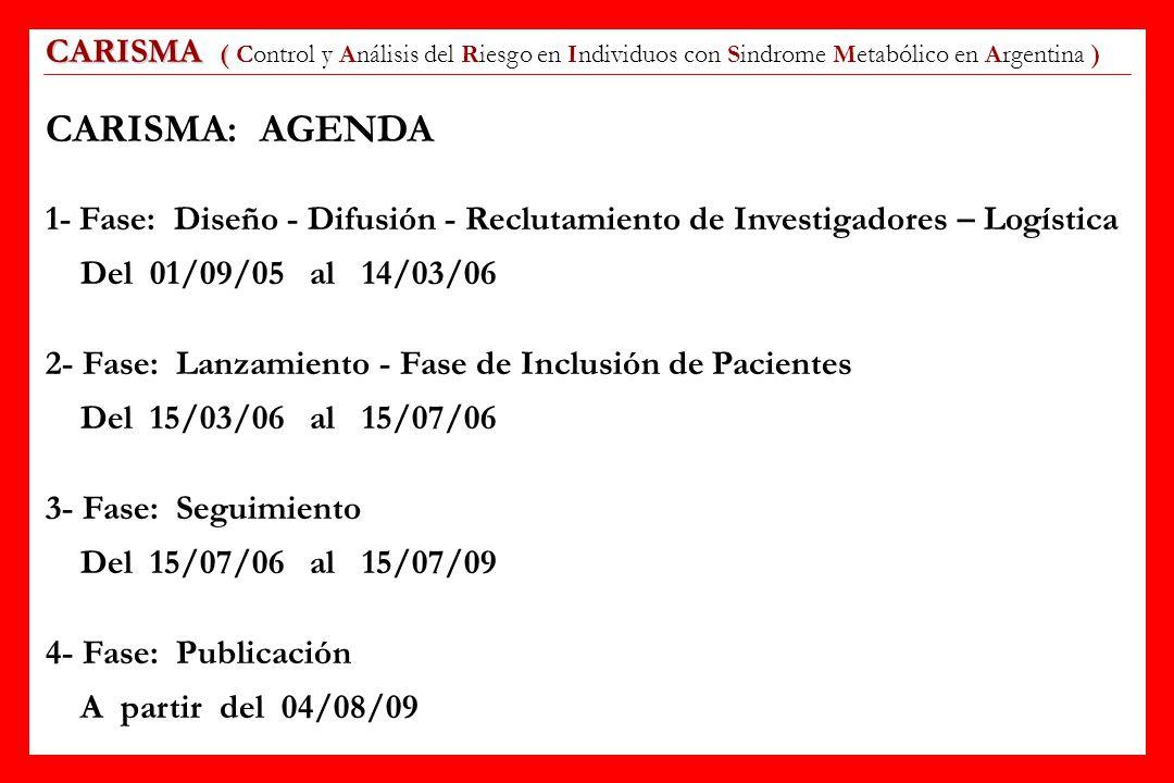 CARISMA ( Control y Análisis del Riesgo en Individuos con Sindrome Metabólico en Argentina )
