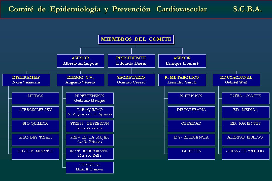 Comité de Epidemiología y Prevención Cardiovascular S.C.B.A.