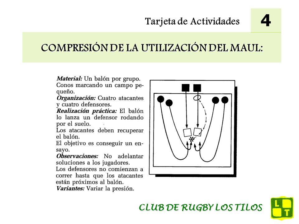 COMPRESIÓN DE LA UTILIZACIÓN DEL MAUL: