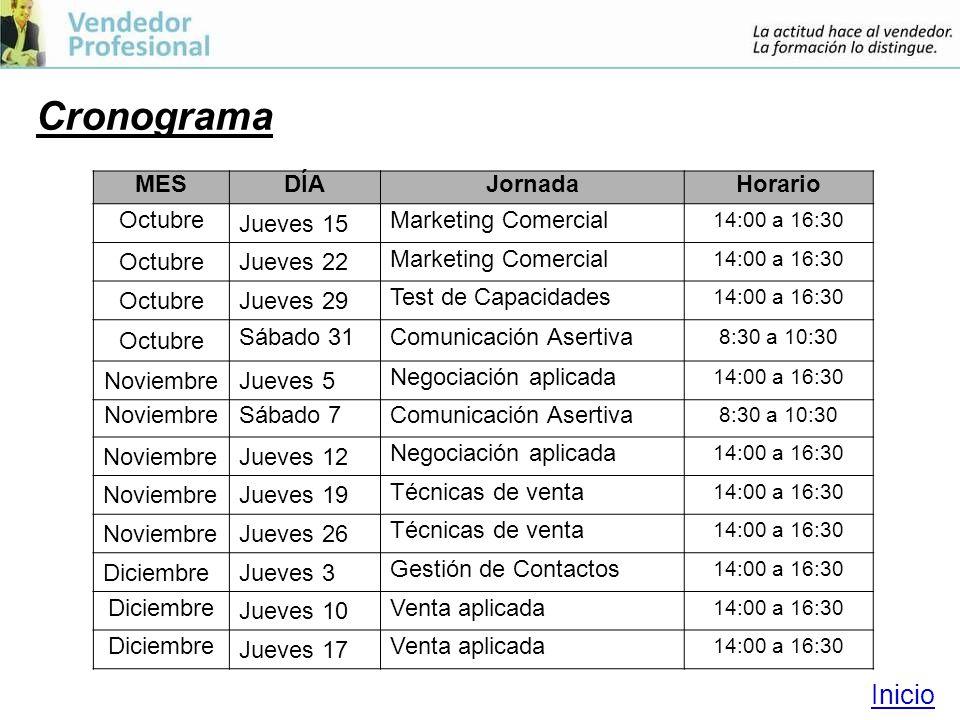 Cronograma Inicio MES DÍA Jornada Horario Octubre Jueves 15